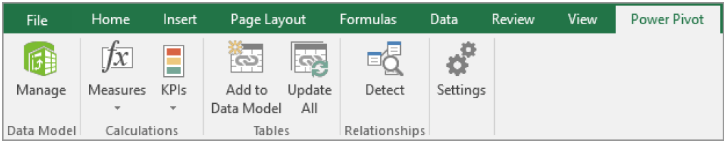 Understanding Power Pivot in Excel