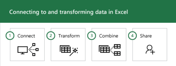 Get and Transform in Excel - Dynamic Web Training