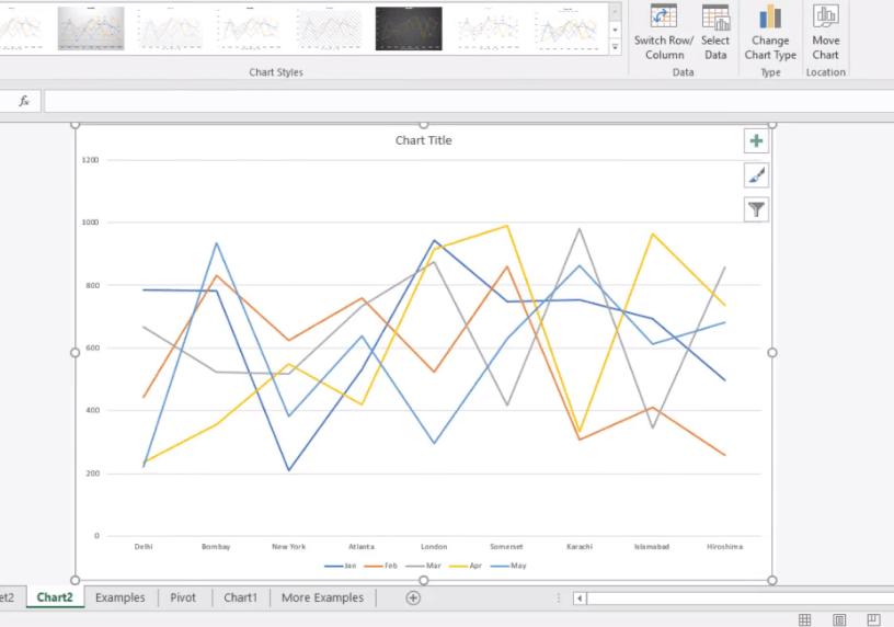 Excel Line Chart 2 - Dynamic Web Training