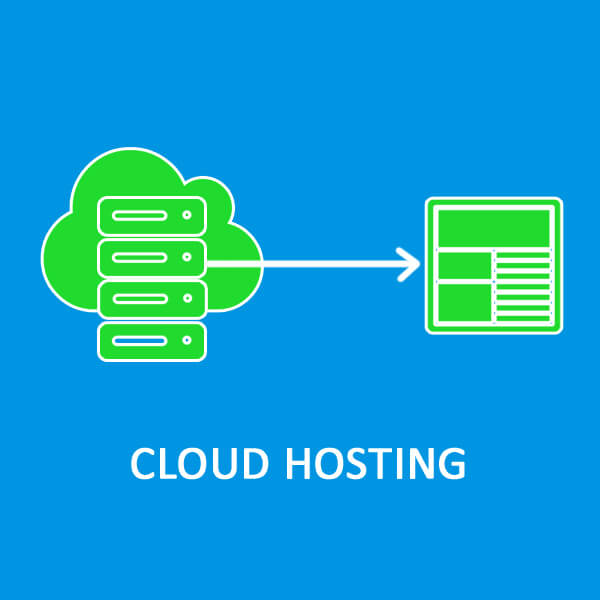 Wordpress Cloud Hosting - Dynamic Web Training