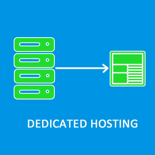 Wordpress Dedicated Hosting - Dynamic Web Training