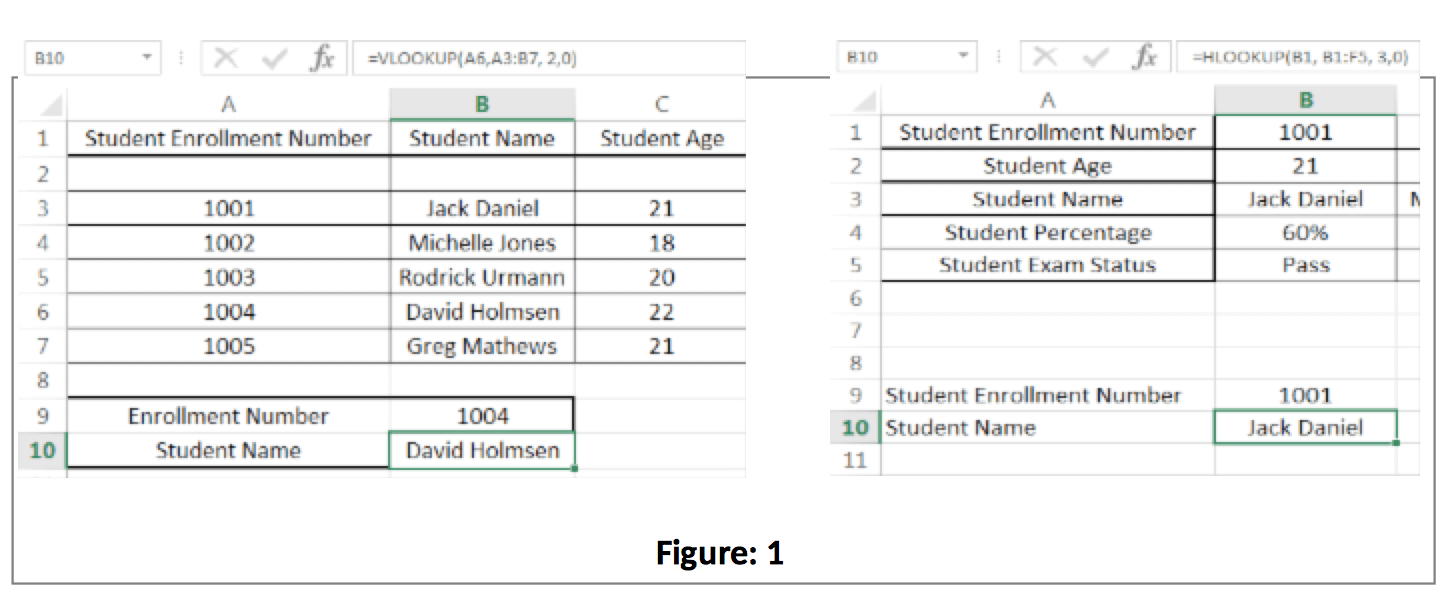 How to do VLOOKUP and HLOOKUP Figure 1 - Dynamic Web Training
