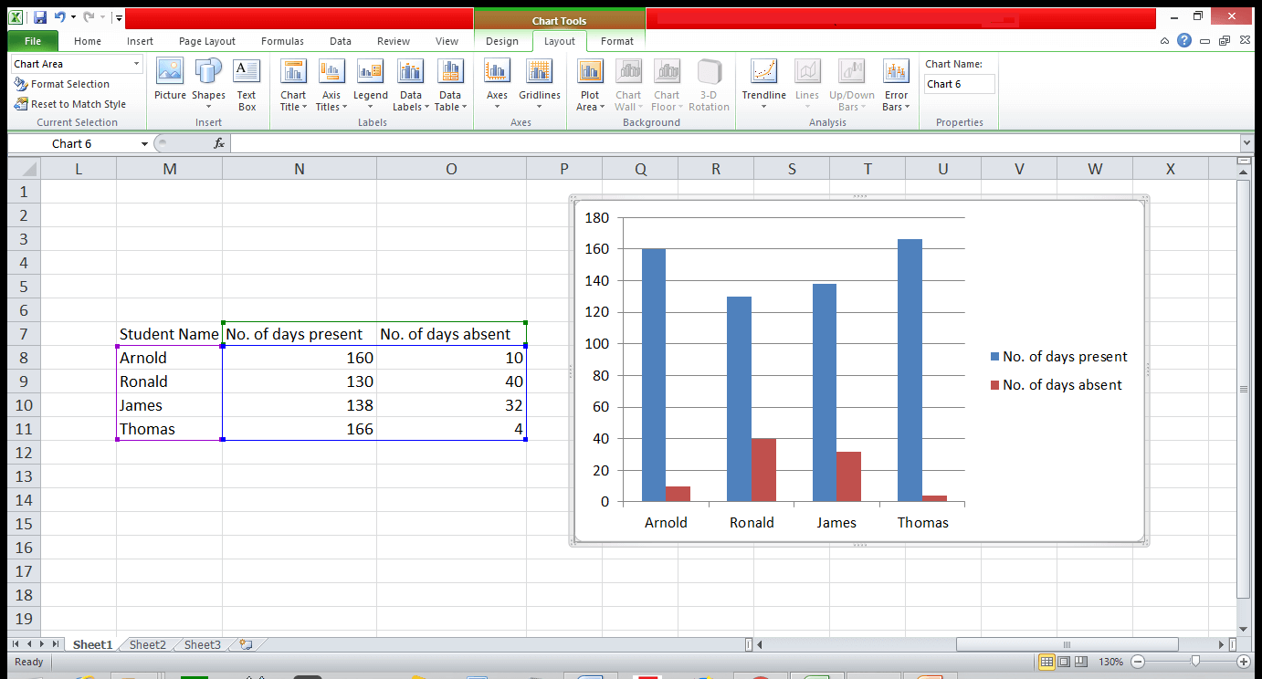 Graph and Chart in Excel 11 - Dynamic Web Training