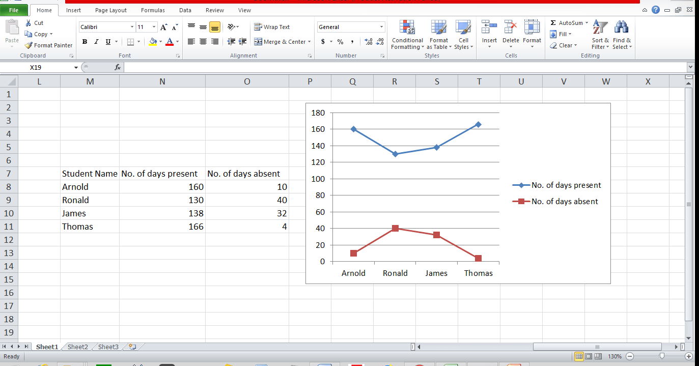 Graph and Chart in Excel 2 - Dynamic Web Training