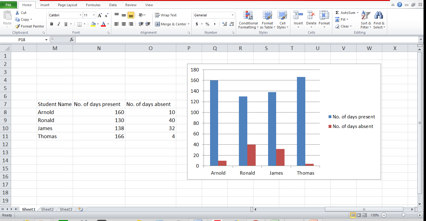 Graph and Chart in Excel 4 - Dynamic Web Training