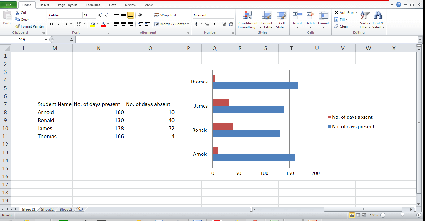 Graph and Chart in Excel 5 - Dynamic Web Training