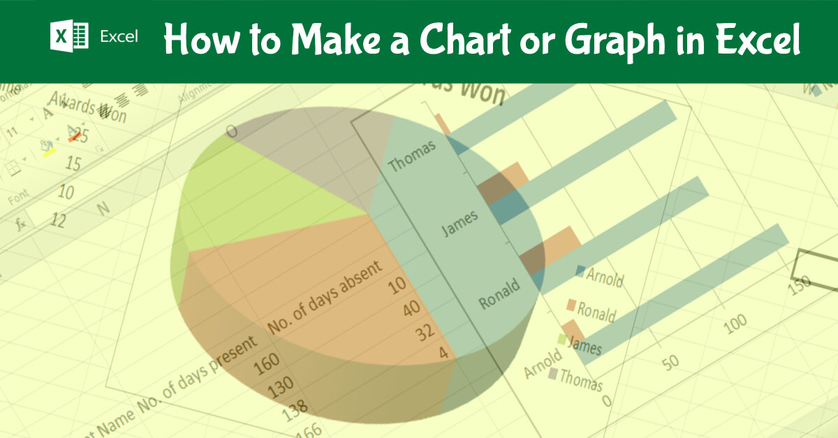 Graph and Chart in Excel - Dynamic Web Training