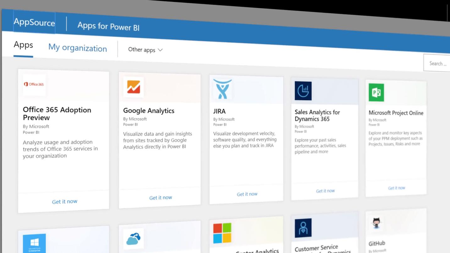 What Is Microsoft Power BI - Dynamic Web Training